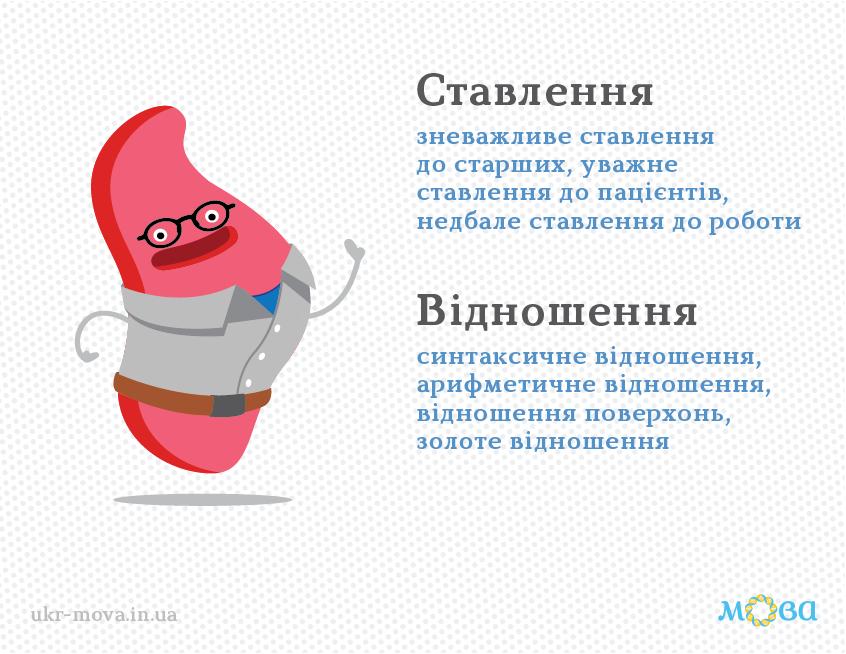 https://ukr-mova.in.ua/assets/uploads/images/Mova_329.png